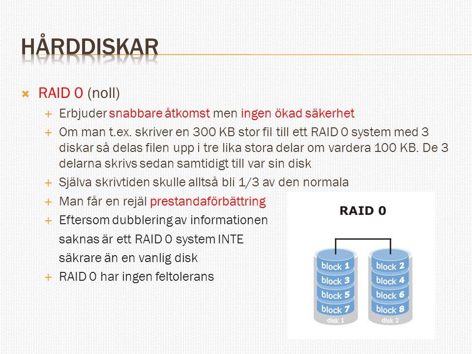 hårddiskar RAID 0 (noll)