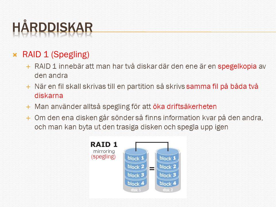 hårddiskar RAID 1 (Spegling)