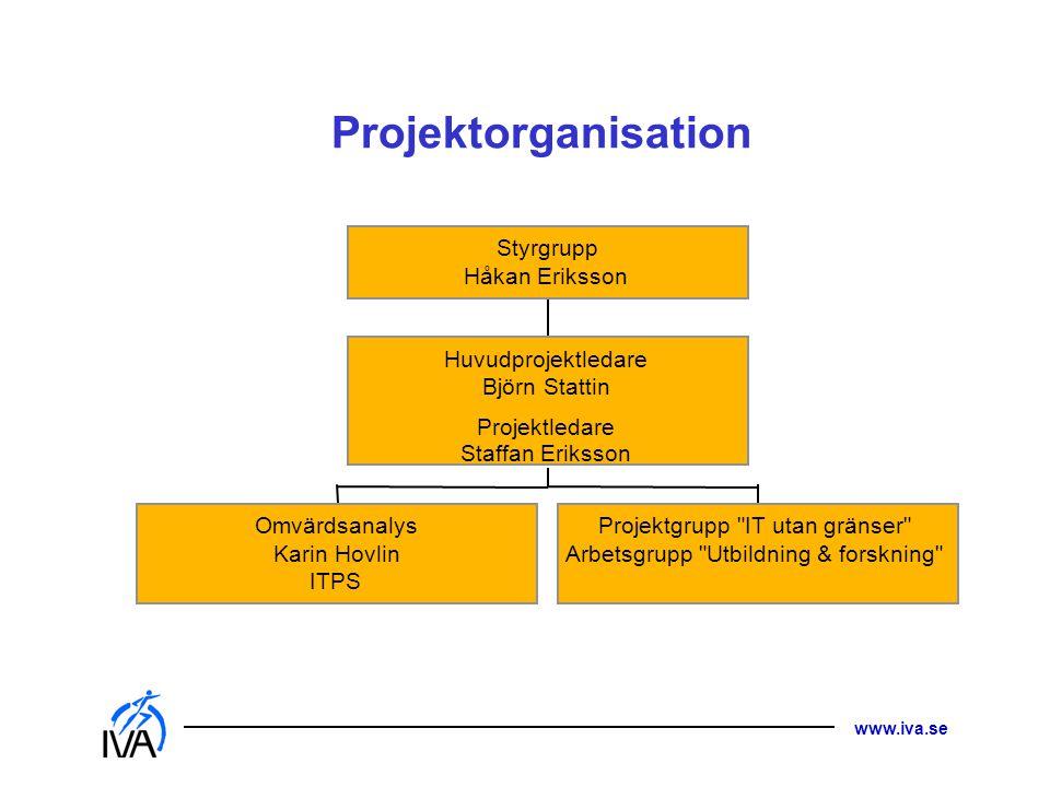 Projektorganisation Styrgrupp Håkan Eriksson Huvudprojektledare