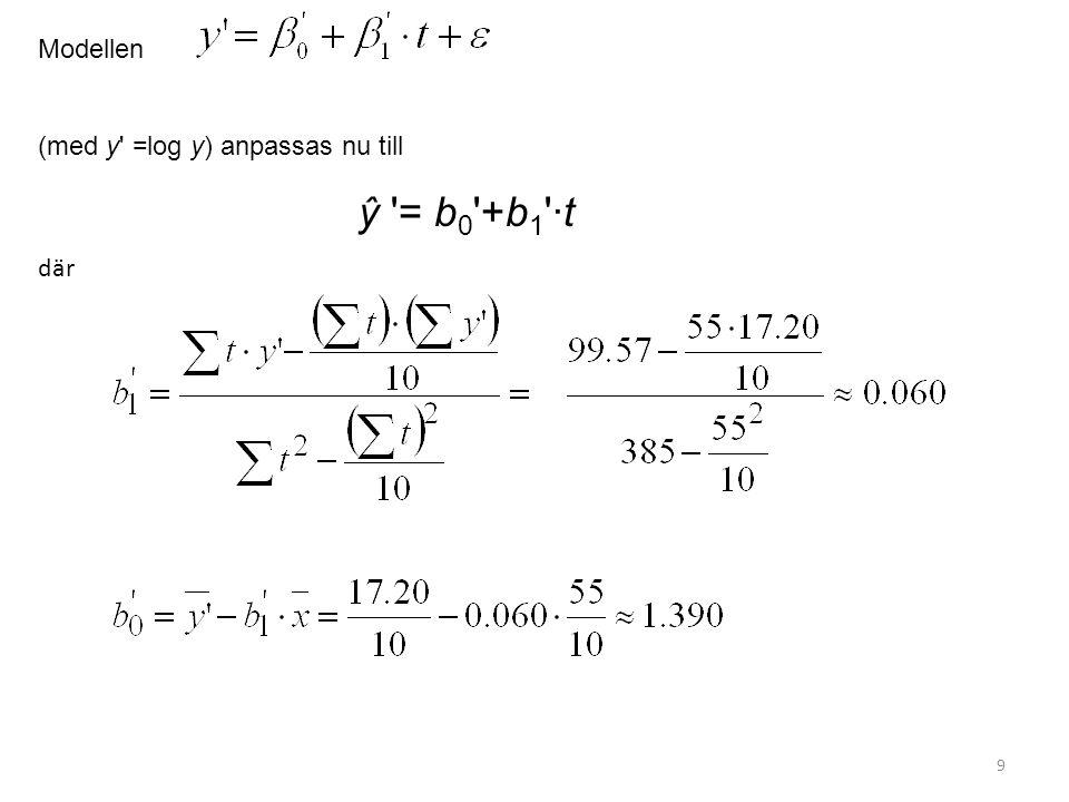 Modellen (med y =log y) anpassas nu till ŷ = b0 +b1 ·t där