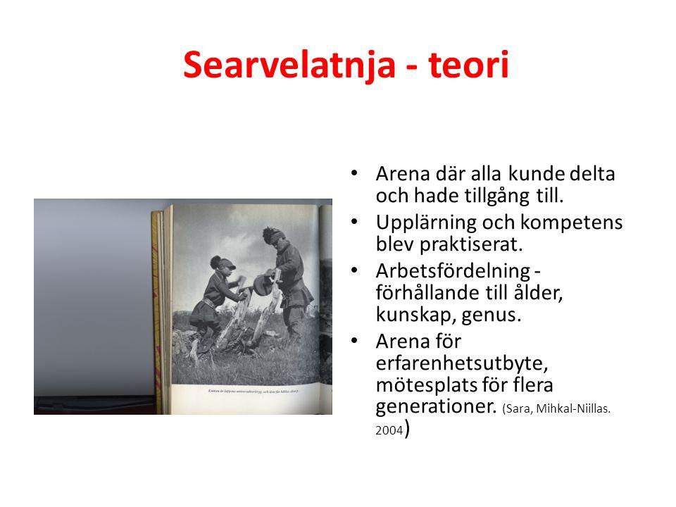 Searvelatnja - teori Arena där alla kunde delta och hade tillgång till. Upplärning och kompetens blev praktiserat.