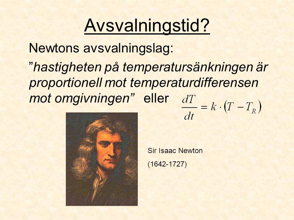 Avsvalningstid Newtons avsvalningslag: