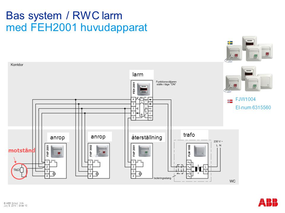 Bas system / RWC larm med FEH2001 huvudapparat