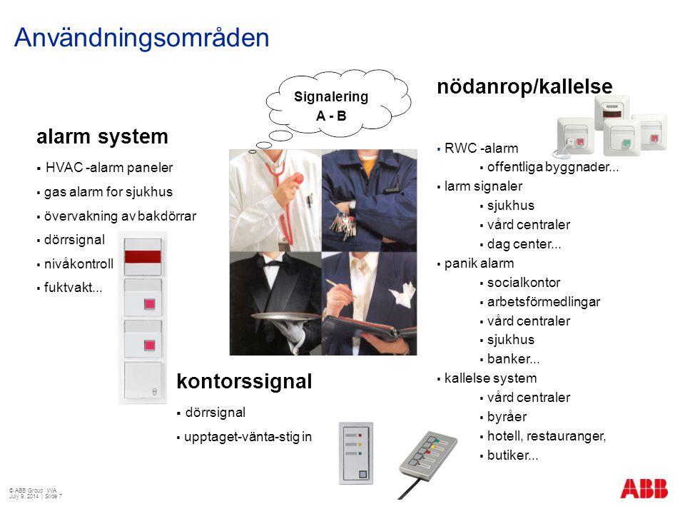 Användningsområden nödanrop/kallelse alarm system kontorssignal