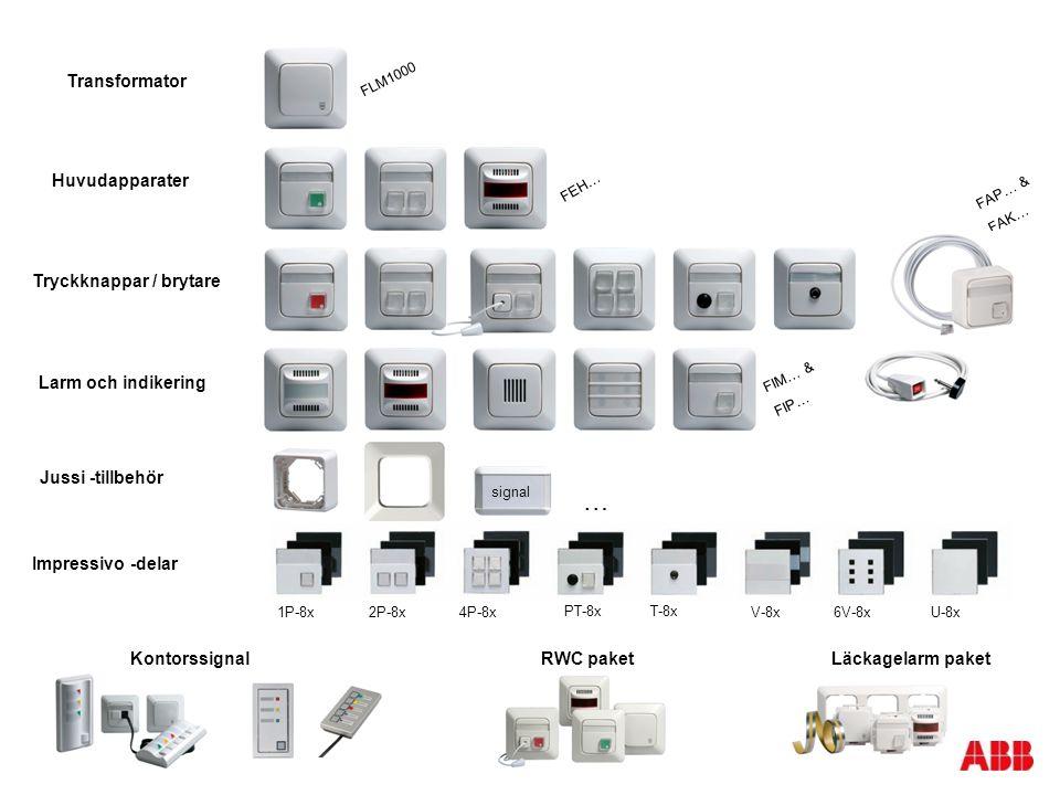 … Transformator Huvudapparater Tryckknappar / brytare