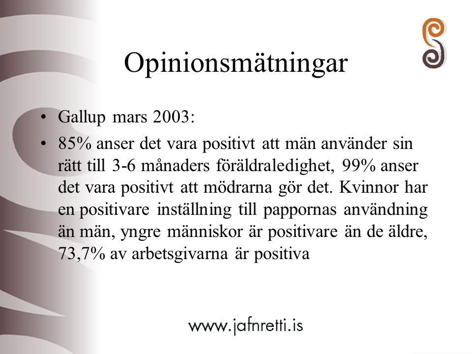 Opinionsmätningar Gallup mars 2003: