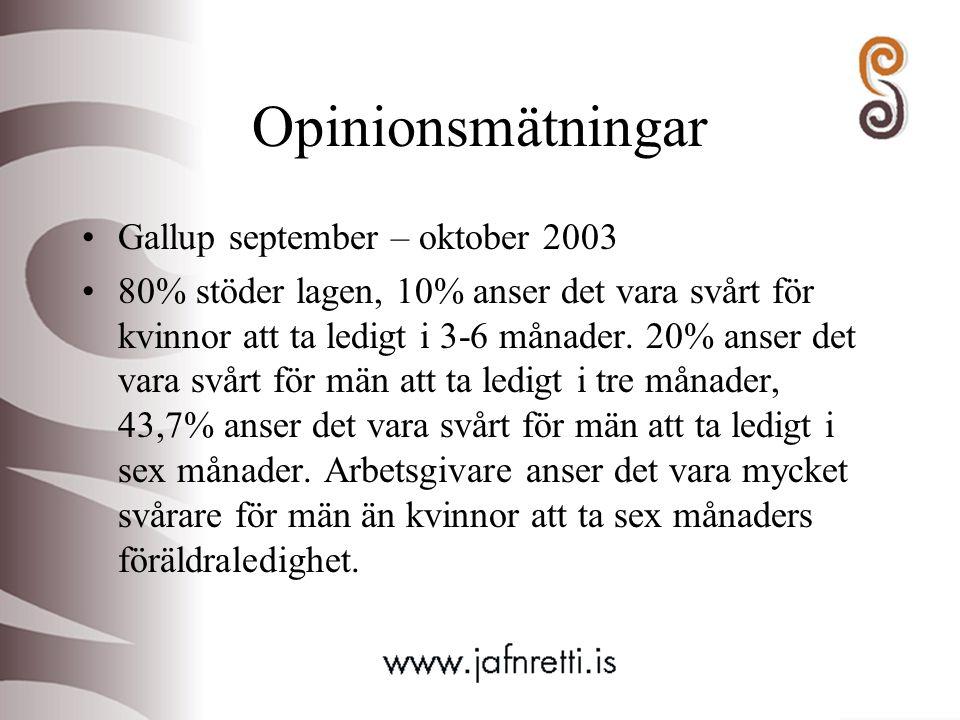 Opinionsmätningar Gallup september – oktober 2003