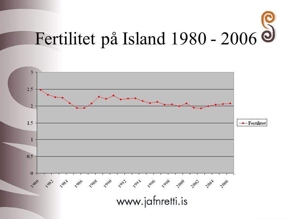 Fertilitet på Island 1980 - 2006 Landshagir 2002.