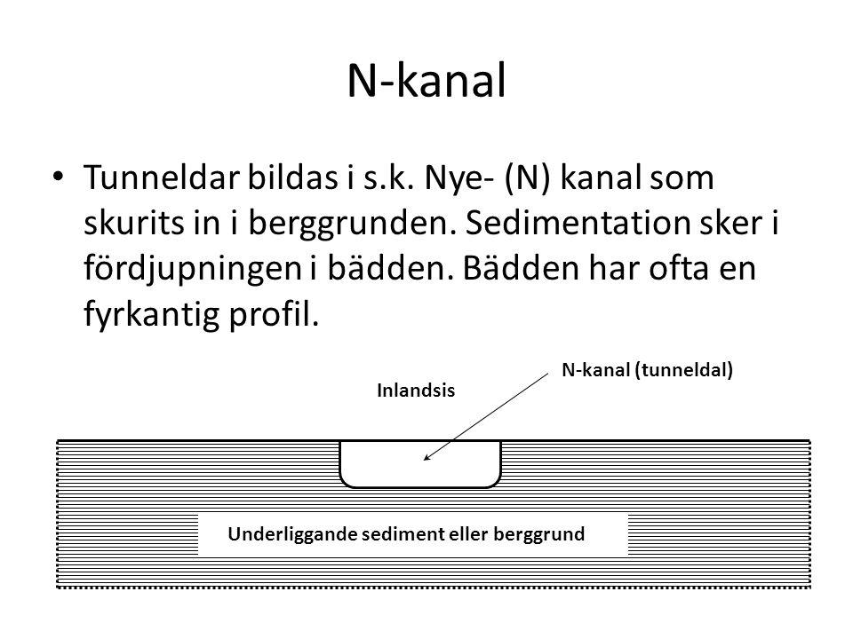 N-kanal