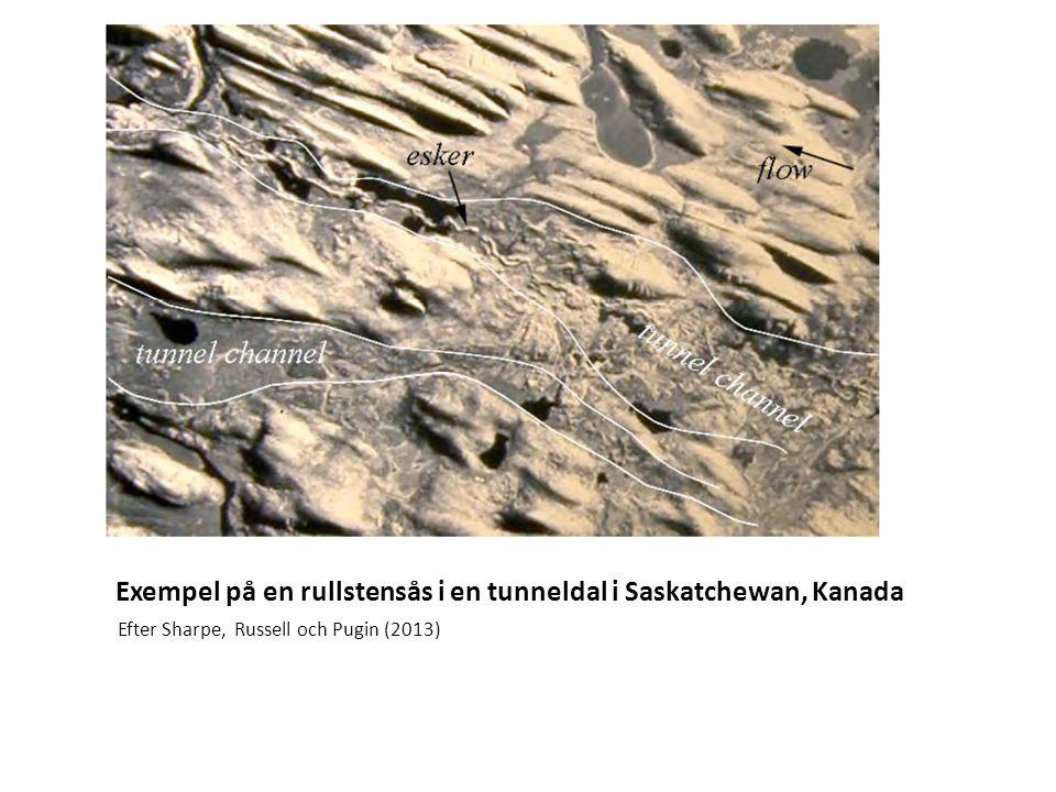 Exempel på en rullstensås i en tunneldal i Saskatchewan, Kanada