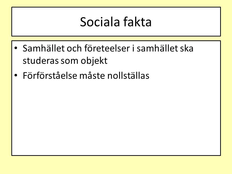 Sociala fakta Samhället och företeelser i samhället ska studeras som objekt.