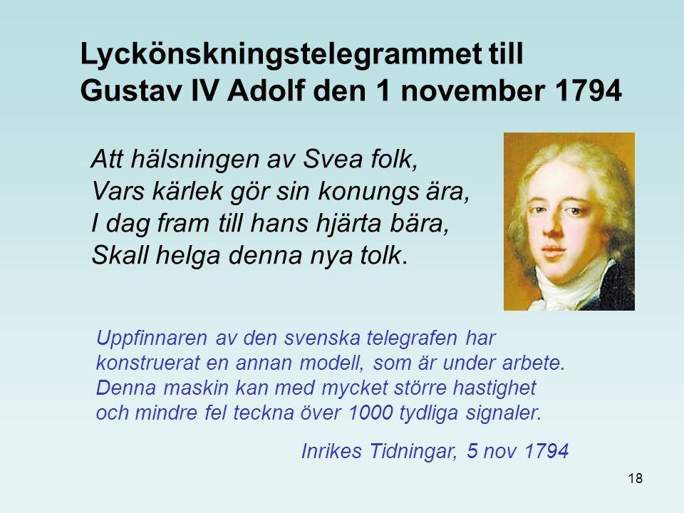 Lyckönskningstelegrammet till Gustav IV Adolf den 1 november 1794