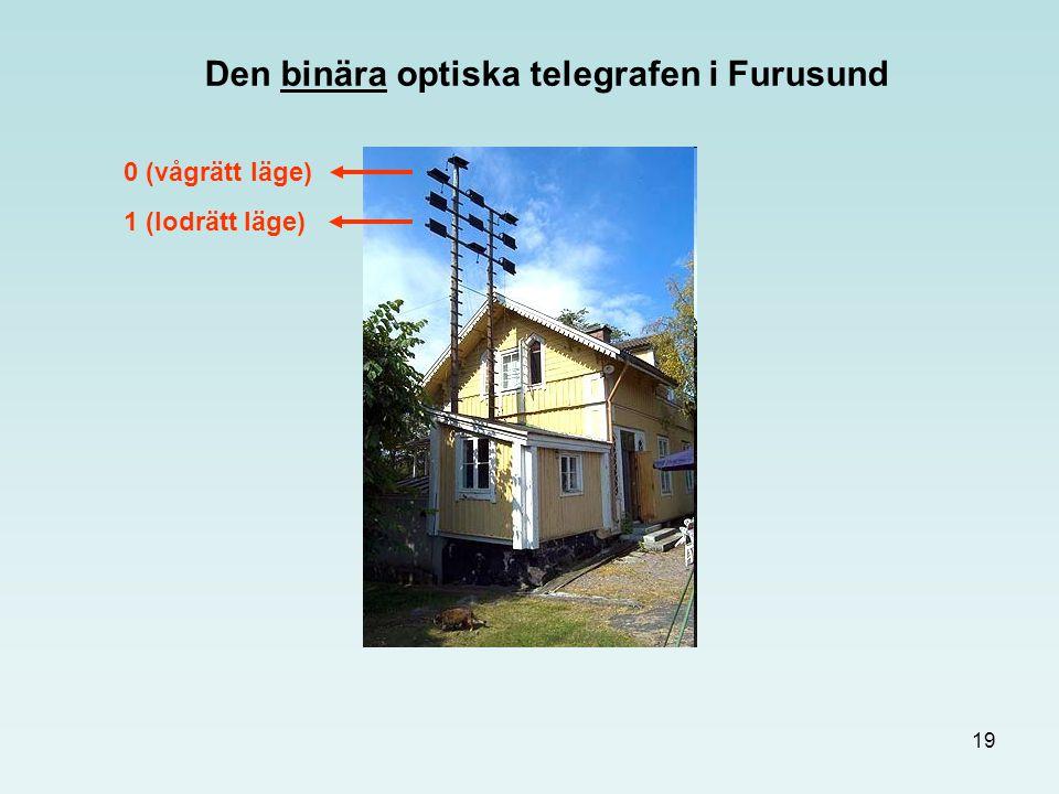 Den binära optiska telegrafen i Furusund