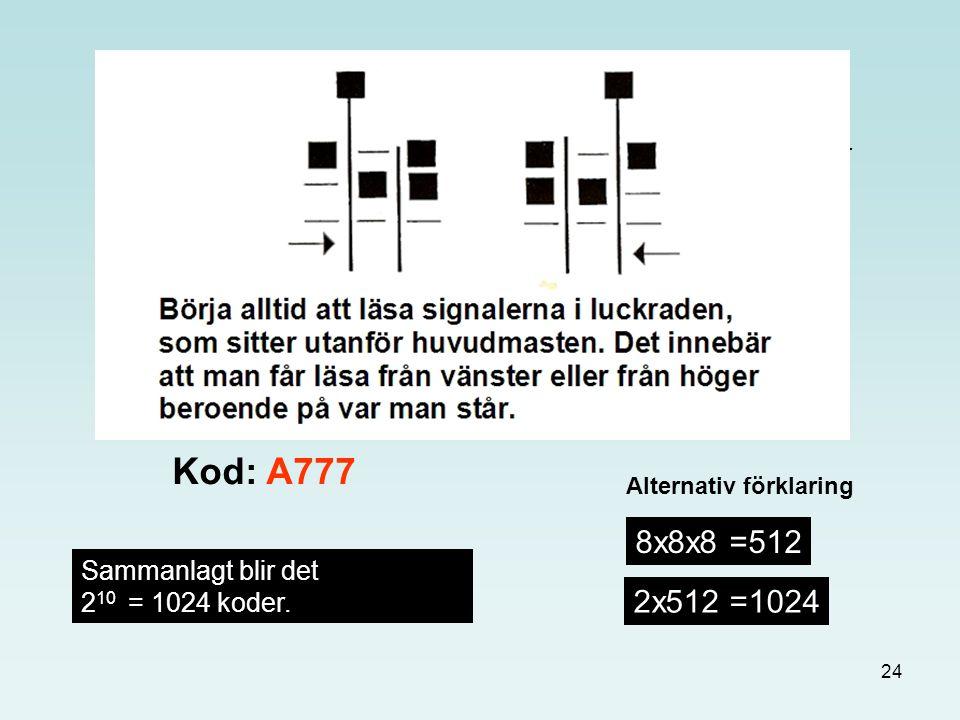 7 7 7 Kod: A777 A Kan visa 0 – 7 (8 siffror) 8x8x8 =512 2x512 =1024