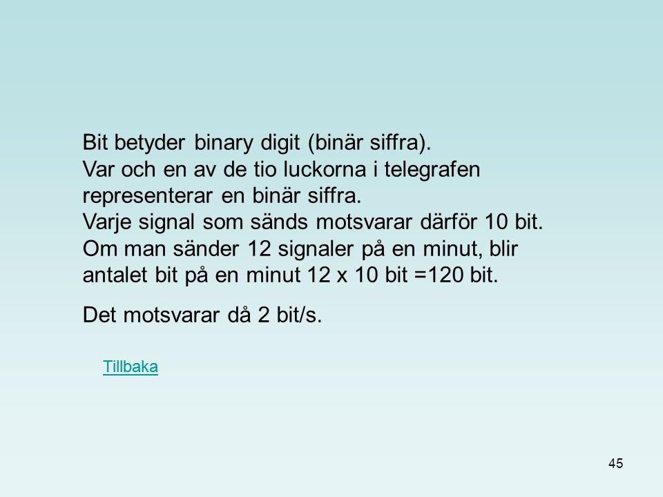Bit betyder binary digit (binär siffra)