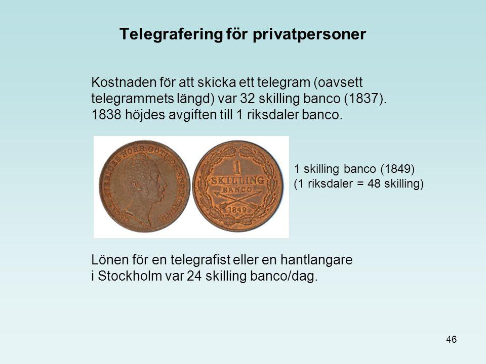 Telegrafering för privatpersoner