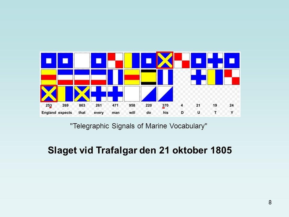 Slaget vid Trafalgar den 21 oktober 1805