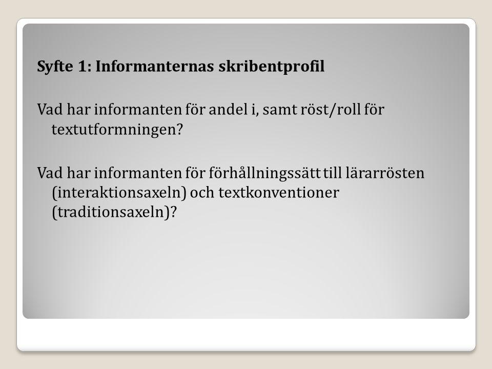 Syfte 1: Informanternas skribentprofil Vad har informanten för andel i, samt röst/roll för textutformningen.