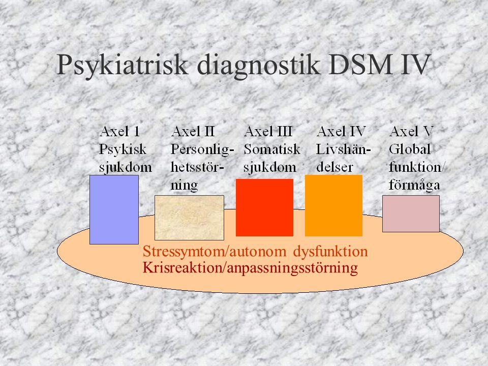 Psykiatrisk diagnostik DSM IV