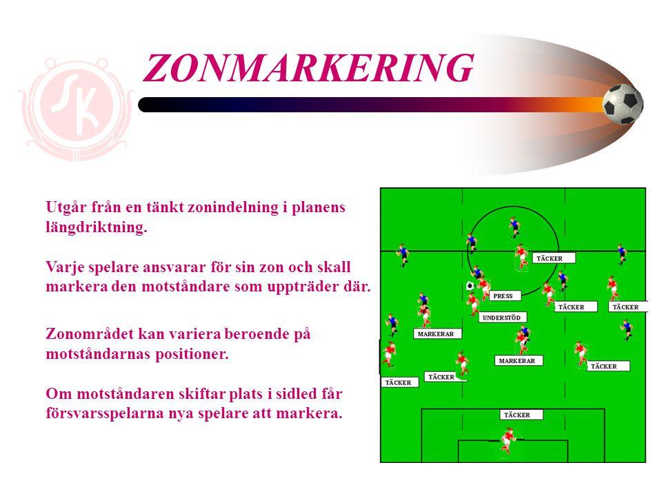 ZONMARKERING Utgår från en tänkt zonindelning i planens längdriktning.