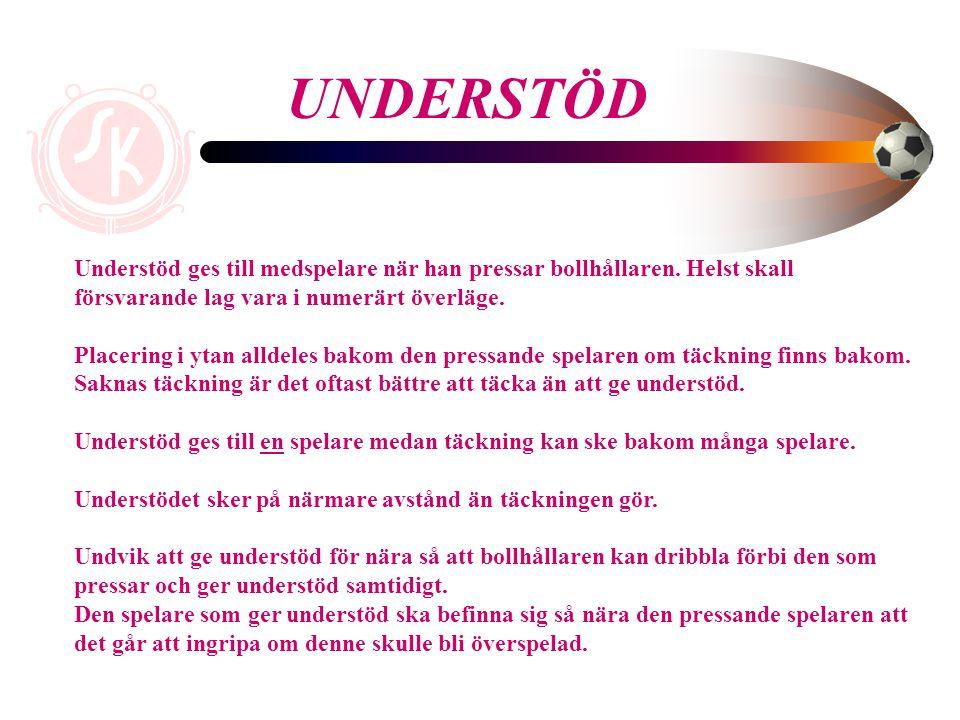 UNDERSTÖD Understöd ges till medspelare när han pressar bollhållaren. Helst skall. försvarande lag vara i numerärt överläge.