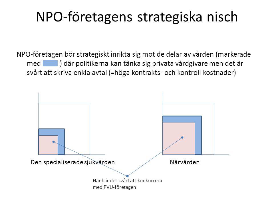 NPO-företagens strategiska nisch