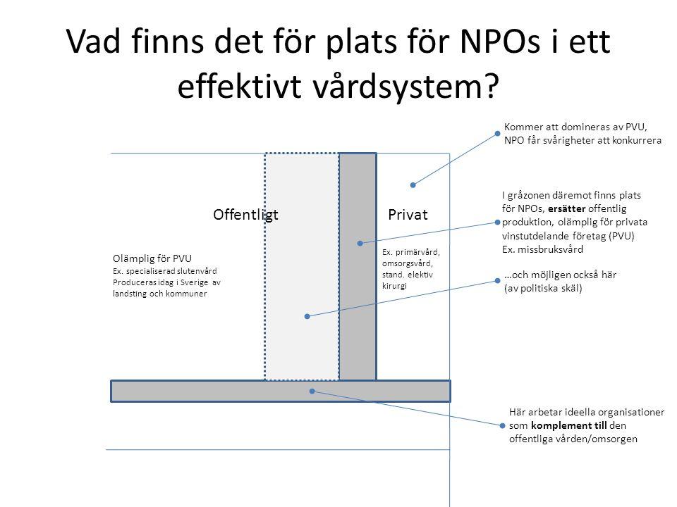 Vad finns det för plats för NPOs i ett effektivt vårdsystem