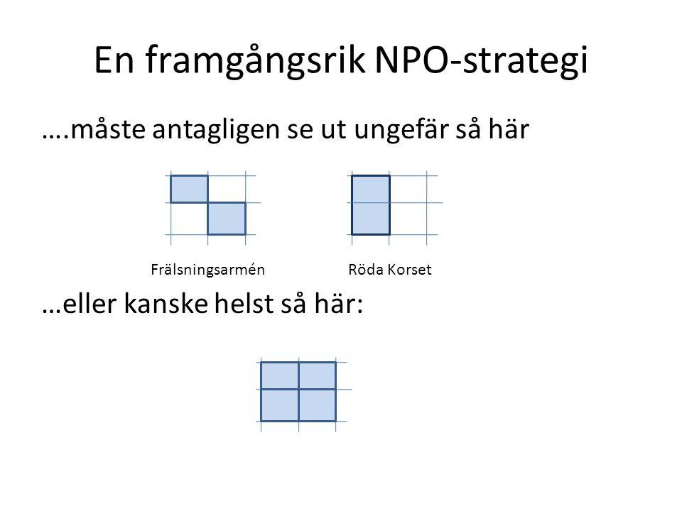 En framgångsrik NPO-strategi