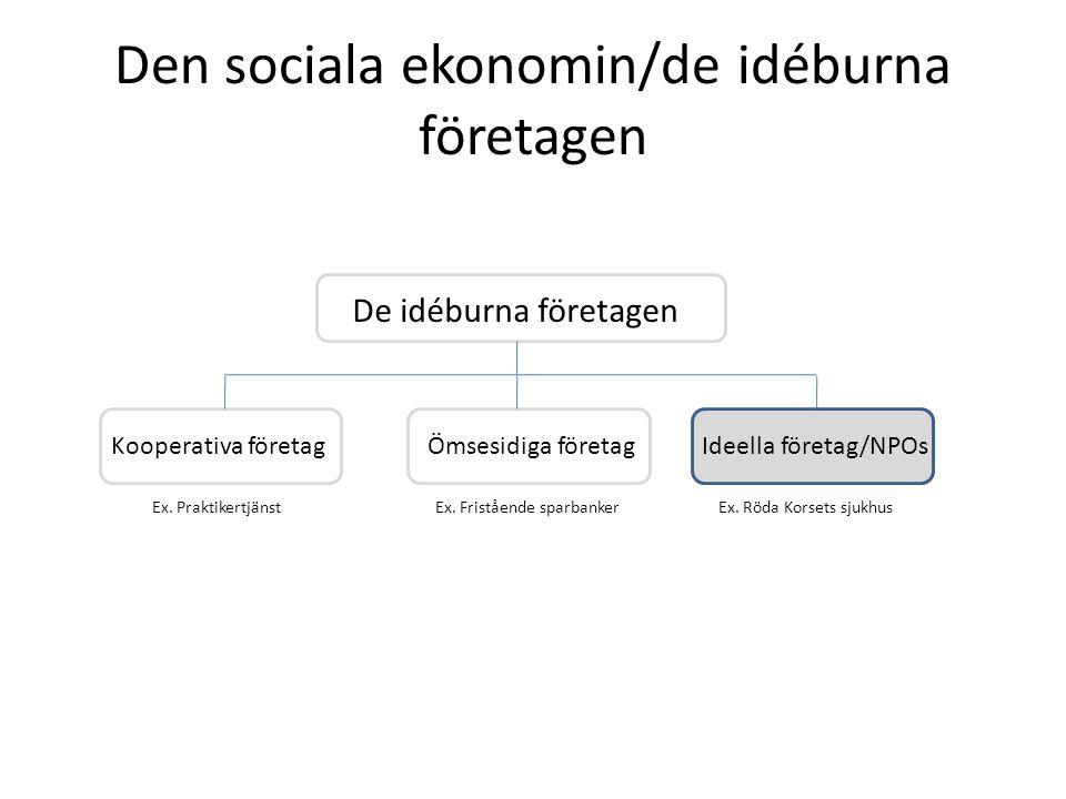 Den sociala ekonomin/de idéburna företagen