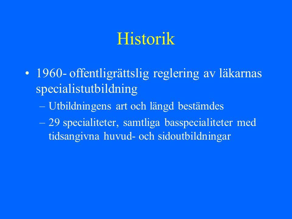 Historik 1960- offentligrättslig reglering av läkarnas specialistutbildning. Utbildningens art och längd bestämdes.