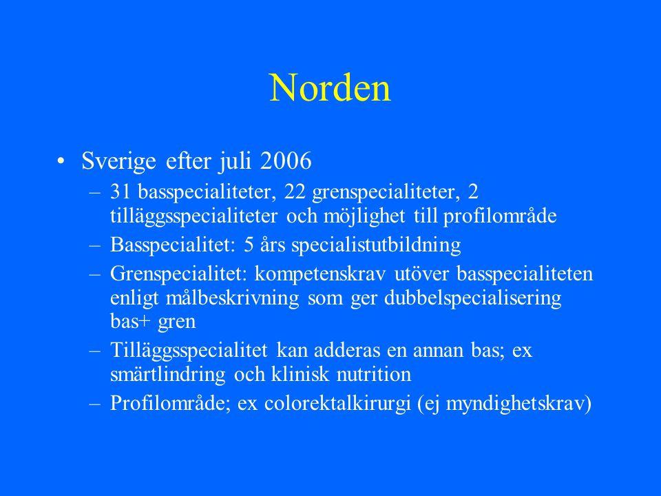 Norden Sverige efter juli 2006