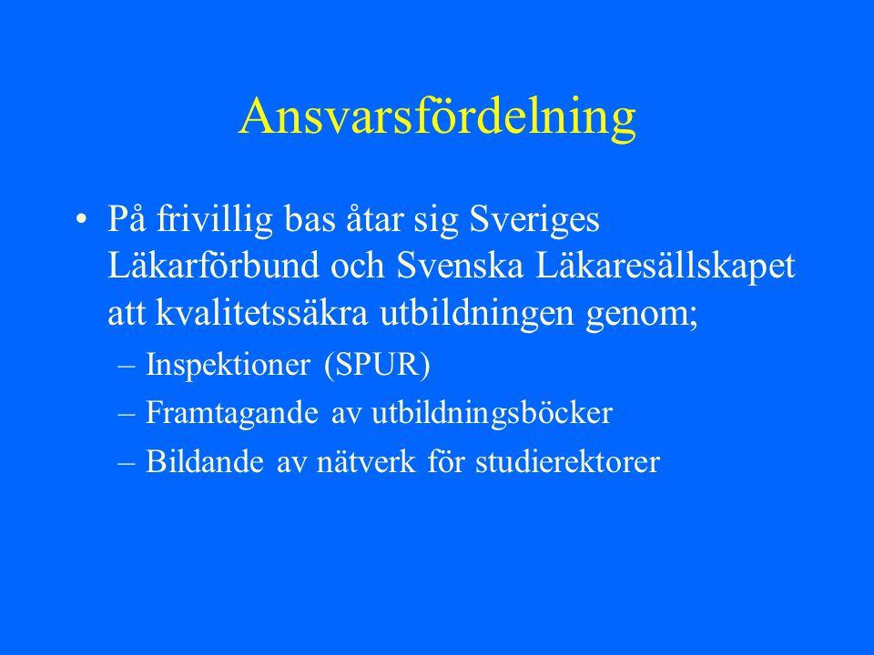 Ansvarsfördelning På frivillig bas åtar sig Sveriges Läkarförbund och Svenska Läkaresällskapet att kvalitetssäkra utbildningen genom;