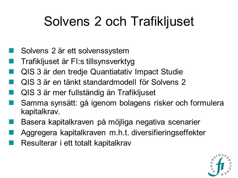 Solvens 2 och Trafikljuset