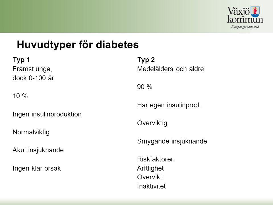 Huvudtyper för diabetes