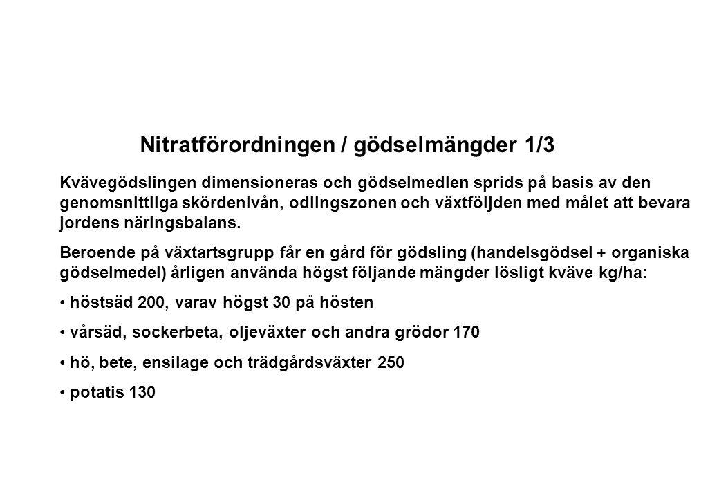 Nitratförordningen / gödselmängder 1/3