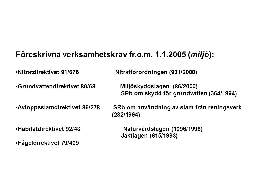 Föreskrivna verksamhetskrav fr.o.m. 1.1.2005 (miljö):