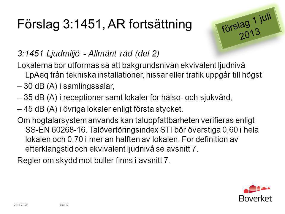 Förslag 3:1451, AR fortsättning