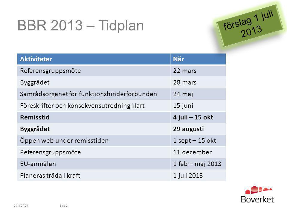 BBR 2013 – Tidplan förslag 1 juli 2013 Aktiviteter När