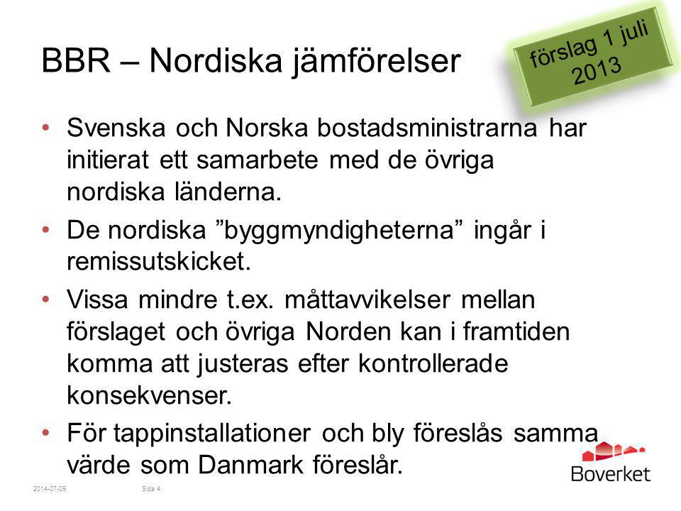 BBR – Nordiska jämförelser