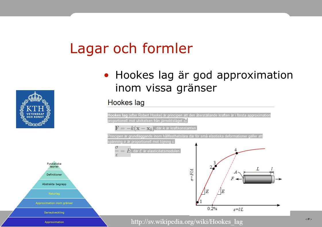 Lagar och formler Hookes lag är god approximation inom vissa gränser