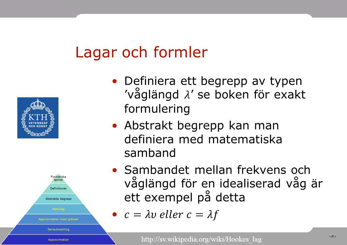 Lagar och formler Definiera ett begrepp av typen 'våglängd 𝜆' se boken för exakt formulering.
