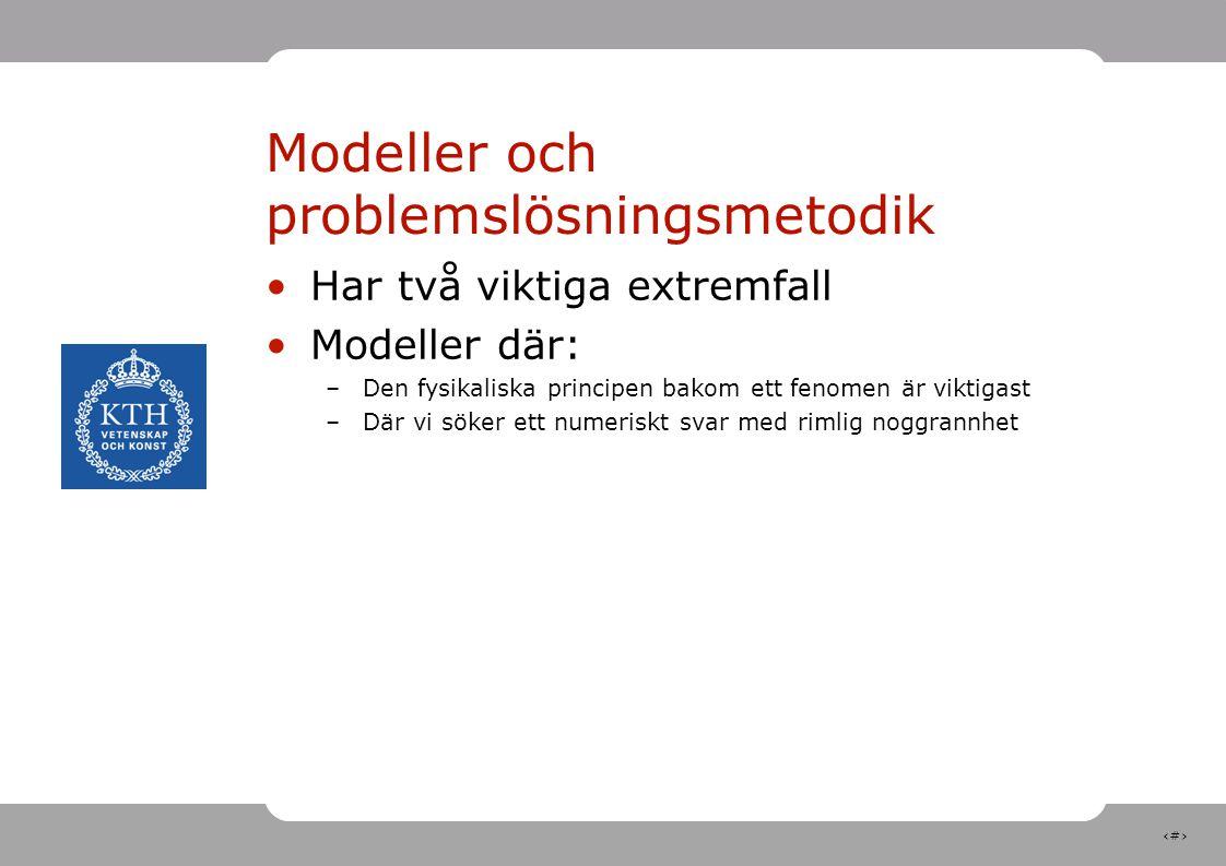 Modeller och problemslösningsmetodik