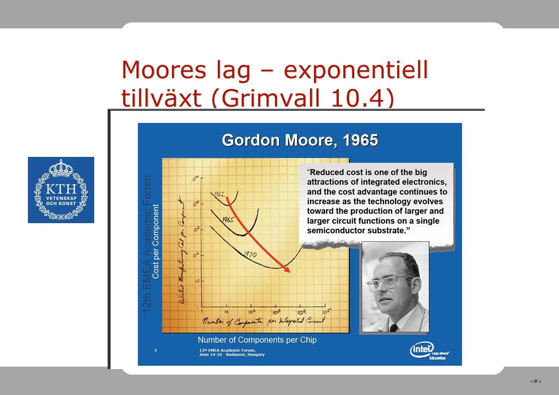 Moores lag – exponentiell tillväxt (Grimvall 10.4)