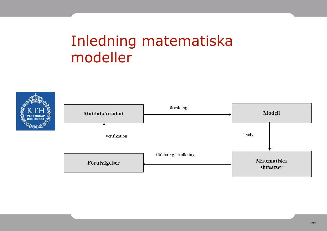 Inledning matematiska modeller
