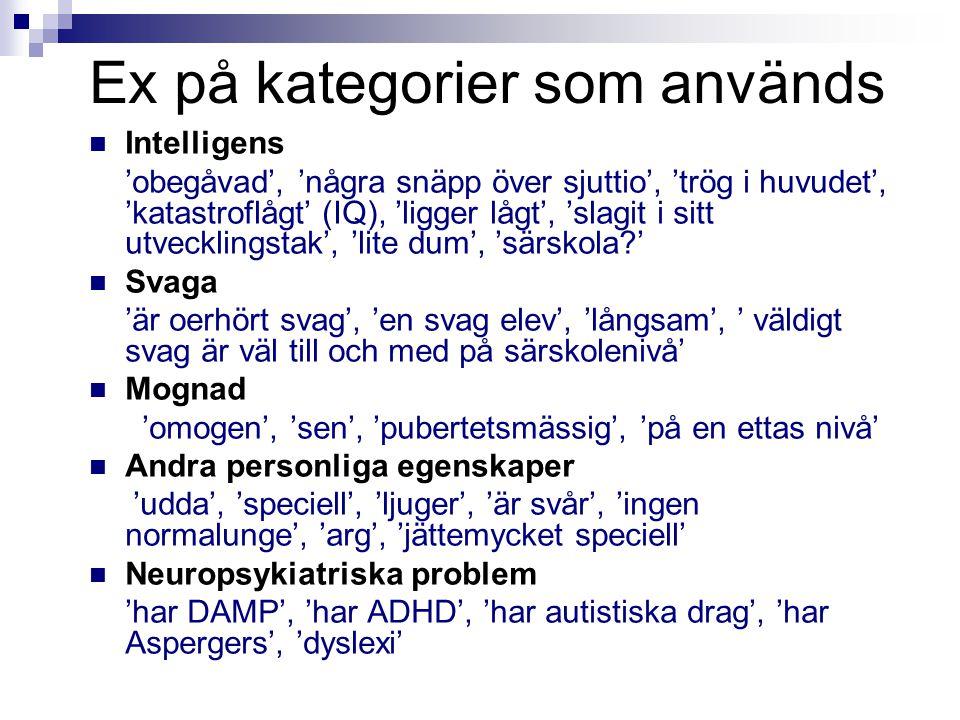 Ex på kategorier som används