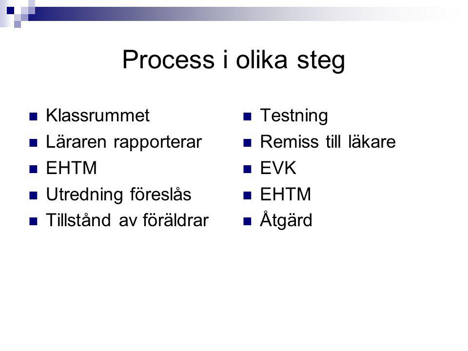 Process i olika steg Klassrummet Läraren rapporterar EHTM
