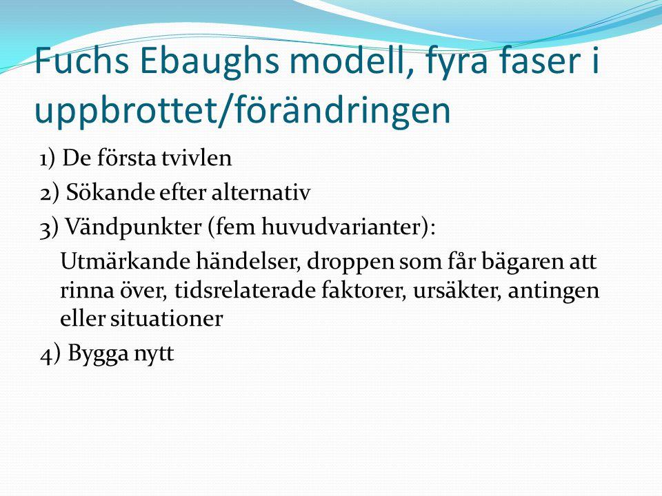 Fuchs Ebaughs modell, fyra faser i uppbrottet/förändringen