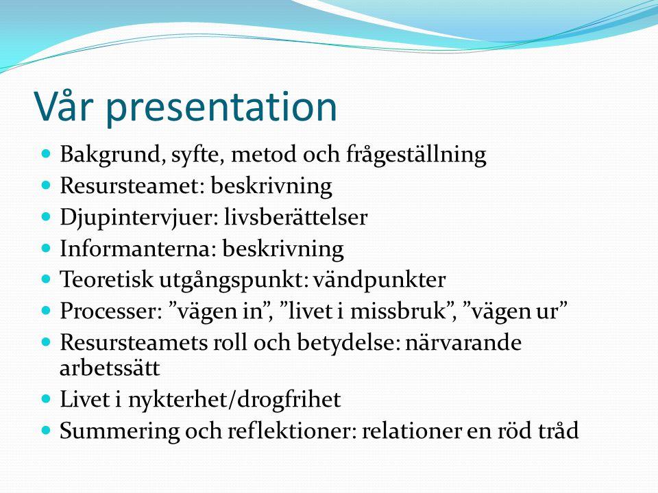 Vår presentation Bakgrund, syfte, metod och frågeställning