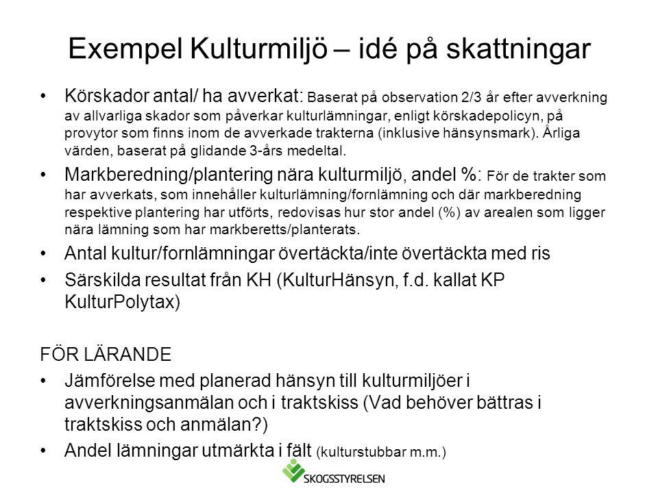 Exempel Kulturmiljö – idé på skattningar
