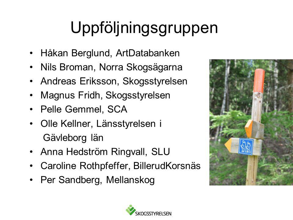 Uppföljningsgruppen Håkan Berglund, ArtDatabanken